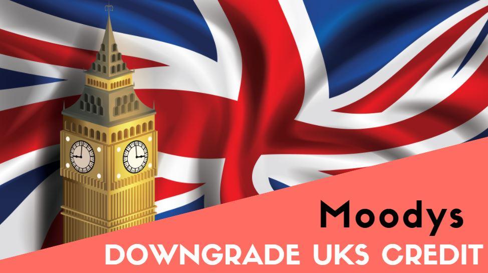 Daniel Latto Vlog | #Moodys Downgrades The UKs Triple A ...